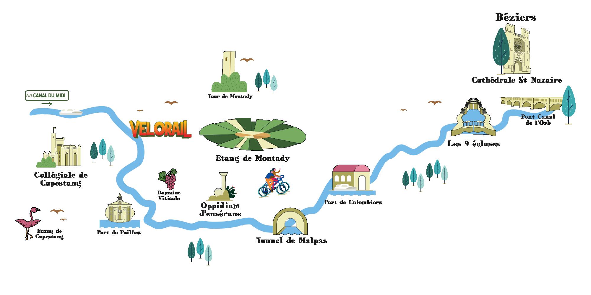 Vélorail Canal du Midi Parcours